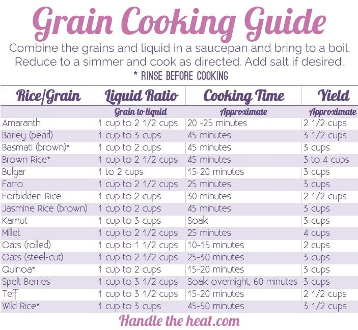 Grain Cooking Guide from handletheheat.com